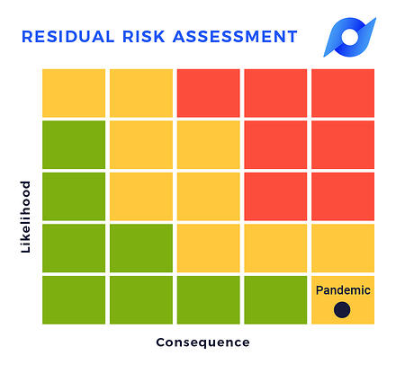 covid-19-pandemic-risk-assessment-matrix