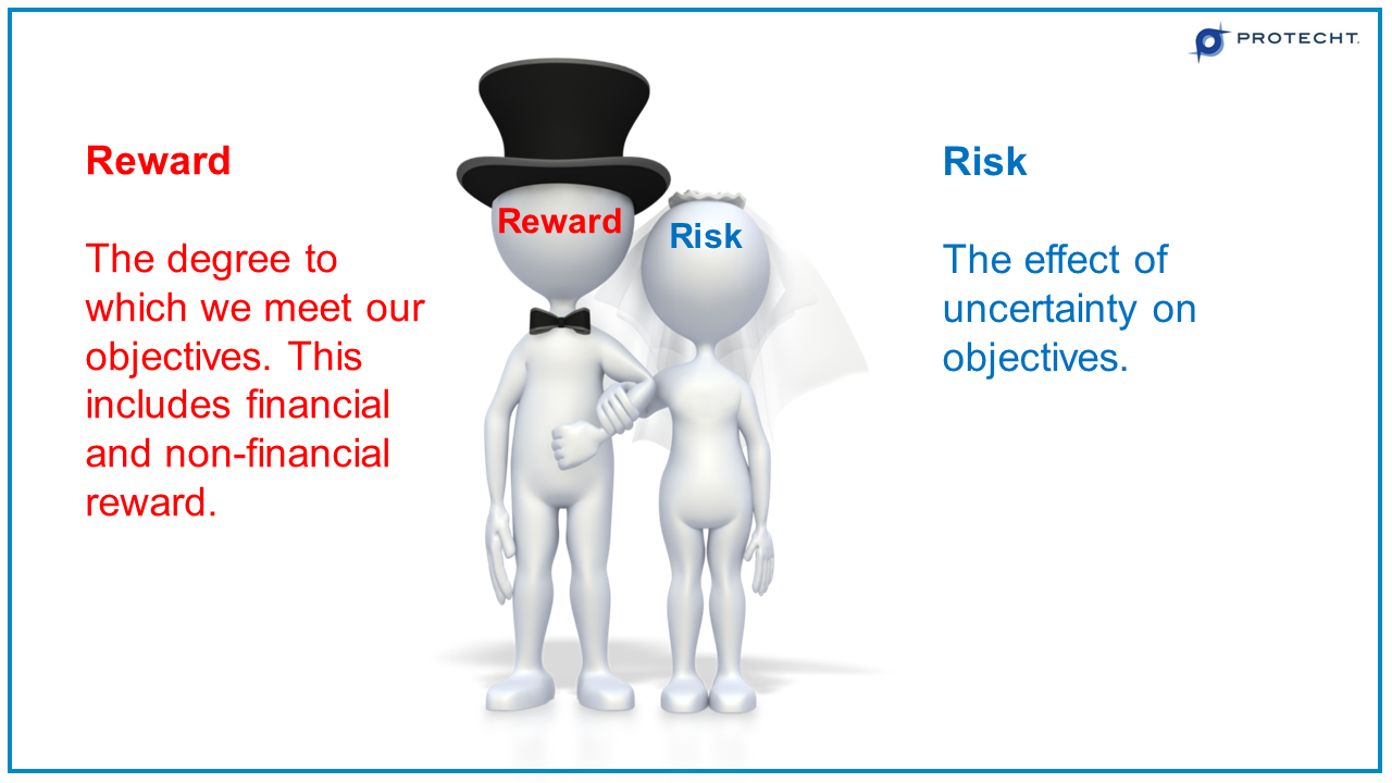 01-risk-reward-definition