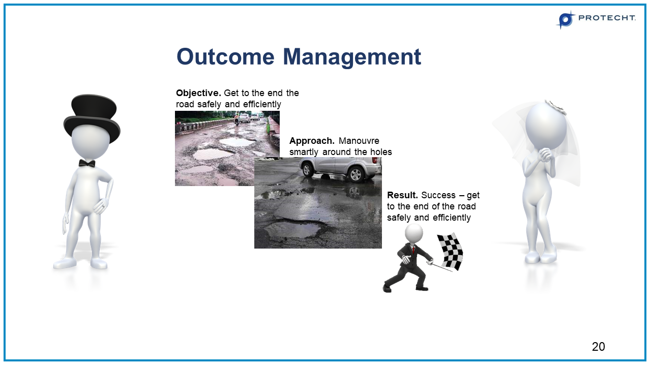12-outcome-management-sustainable-risk-reward