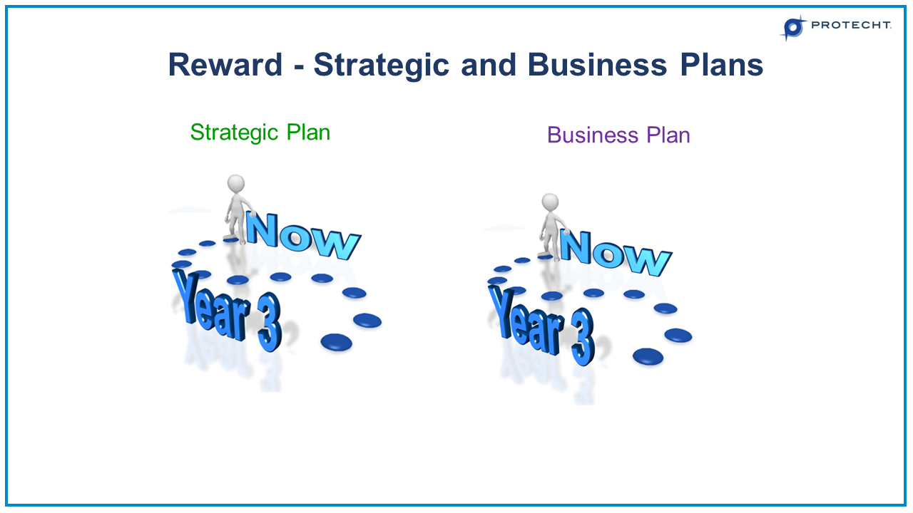 17-strategic-rewards-business-plans