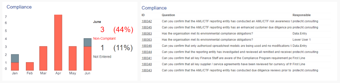 Compliance screenshot1