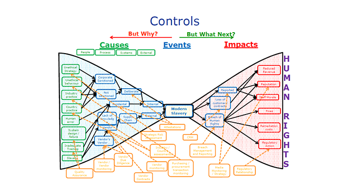Controls big one use2