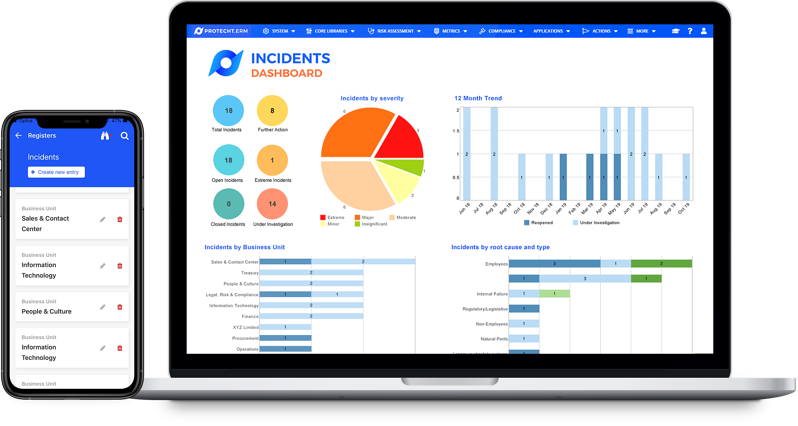 Incidents Dashboard