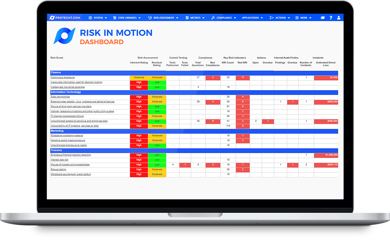 Features-RiskInMotion