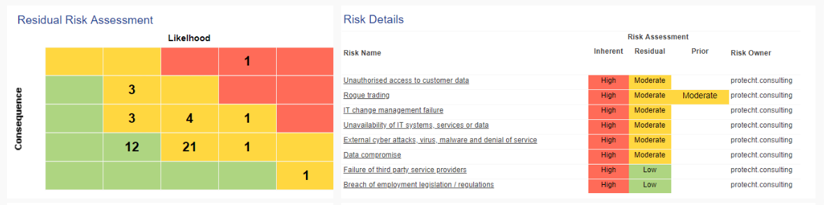 Residual Risk assessment Screenshot1