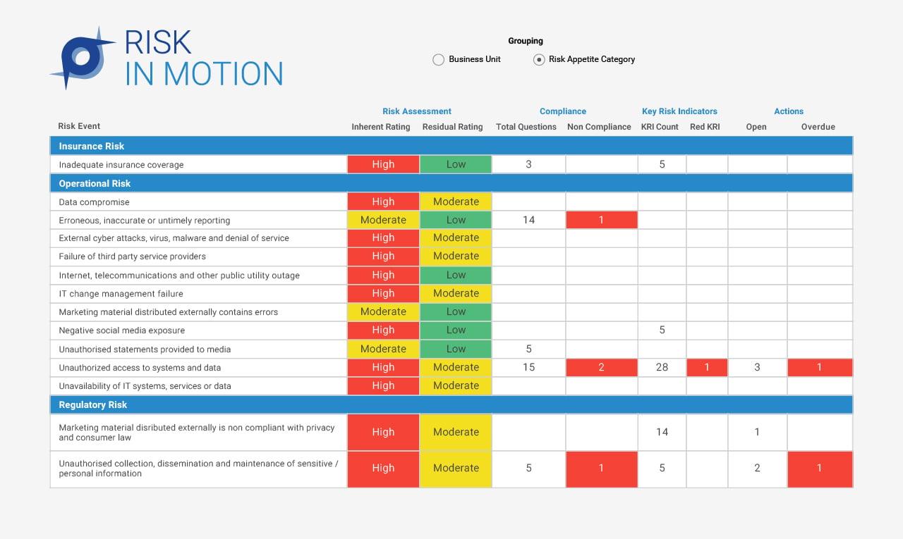 RiskInMotion-Dashboard-1280px