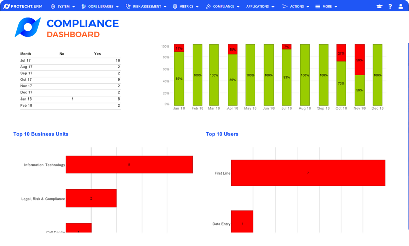 Features-Compliance-Dashboard