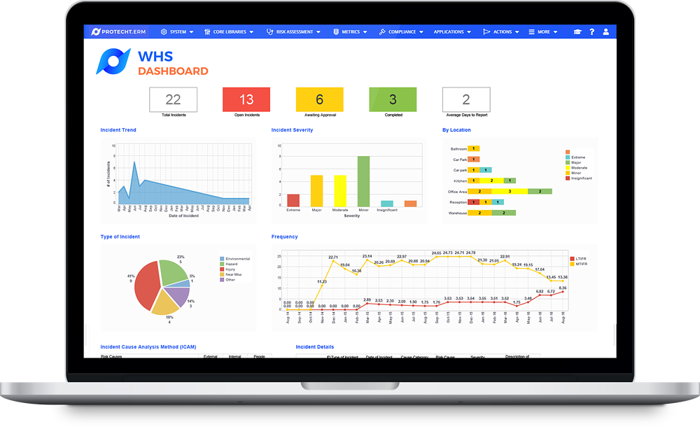 Features WHS Dashboard