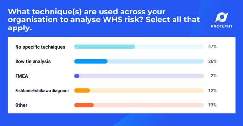 WHS Webinar 1 Poll 3
