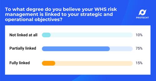 WHS Webinar 3 Poll 1