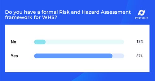 WHS Webinar 4 Poll 1
