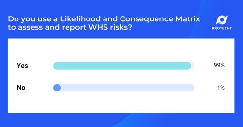 WHS Webinar 4 Poll 5