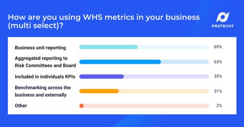 WHS Webinar 5 Poll 1-1