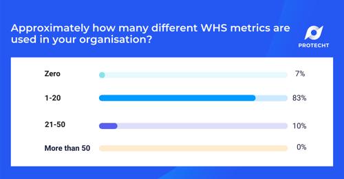 WHS Webinar 5 Poll 2