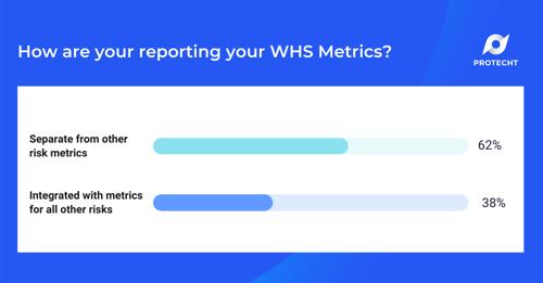 WHS Webinar 5 Poll 4