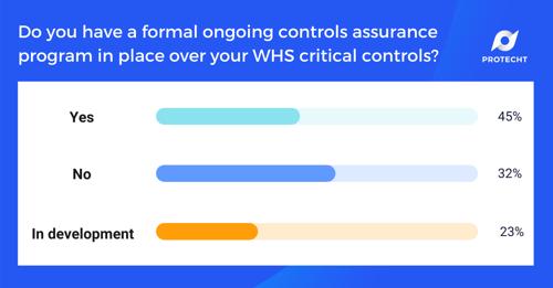 WHS Webinar 8 Poll 1
