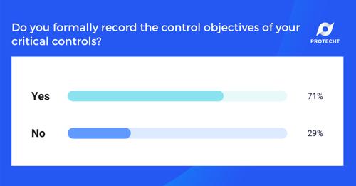 WHS Webinar 8 Poll 2
