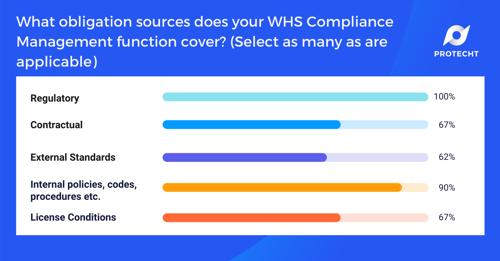 WHS Webinar 9 Poll 1