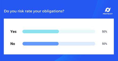 WHS Webinar 9 Poll 4