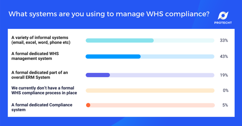 WHS Webinar 9 Poll 6