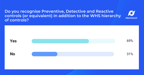 WHS Webinar W2 Poll 2
