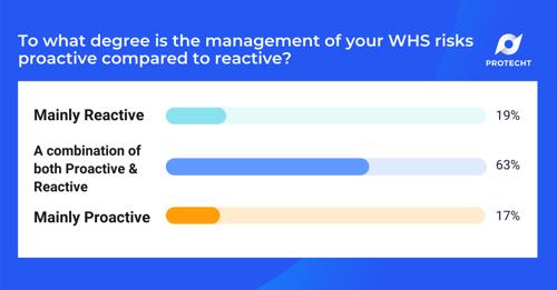 WHS Webinar W2 Poll 3