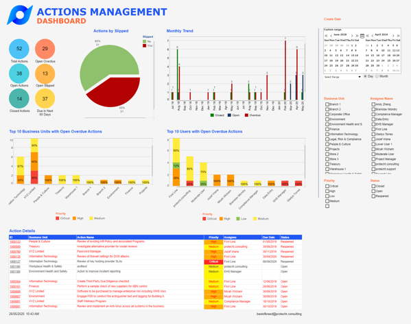 actions-dashboard