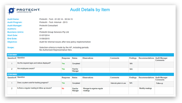 Perform internal audit and control assurance for any business area. Create and monitor agreed mitigation strategies.