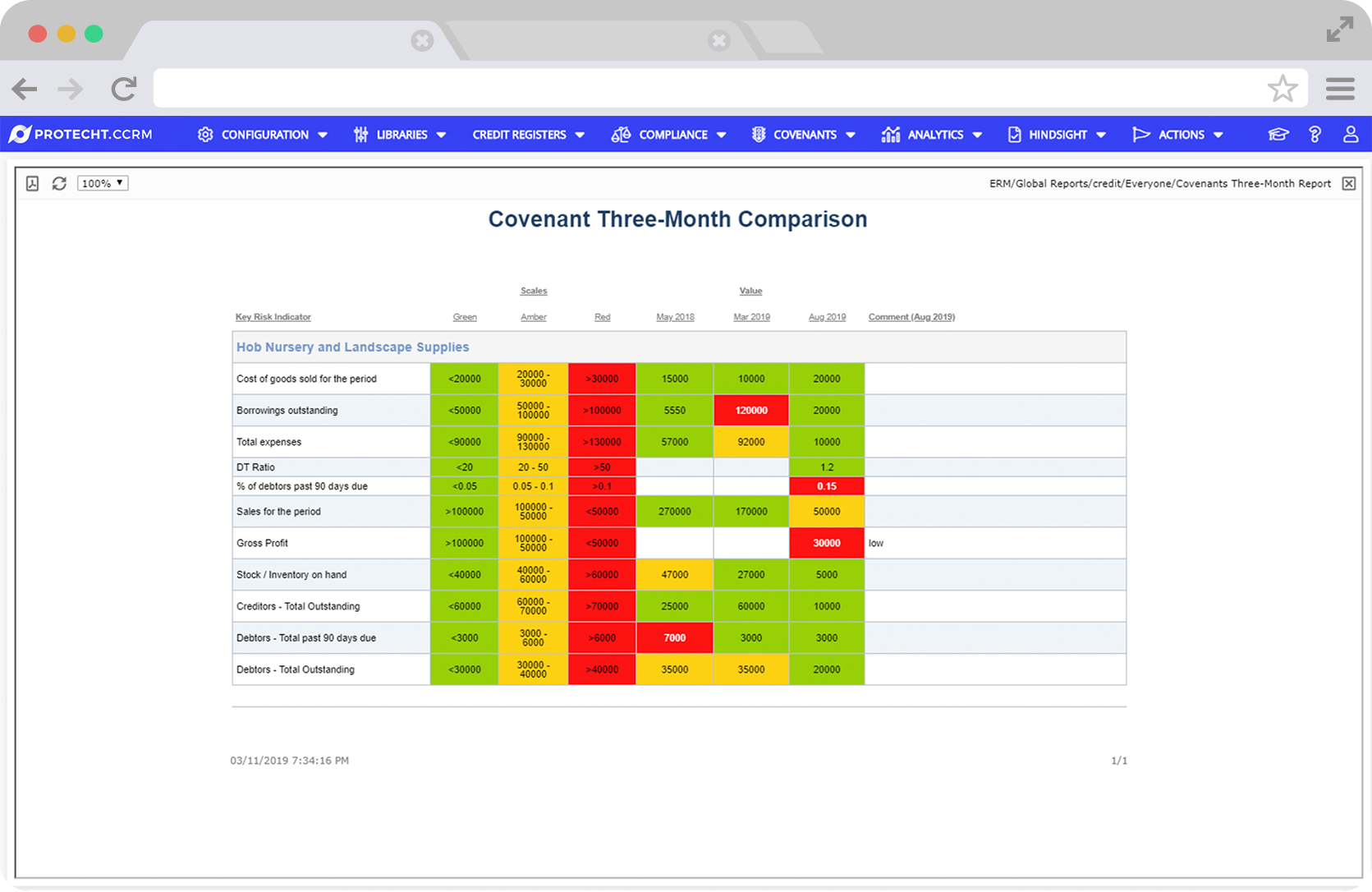 Features-CCRM-Covenant-Monitoring