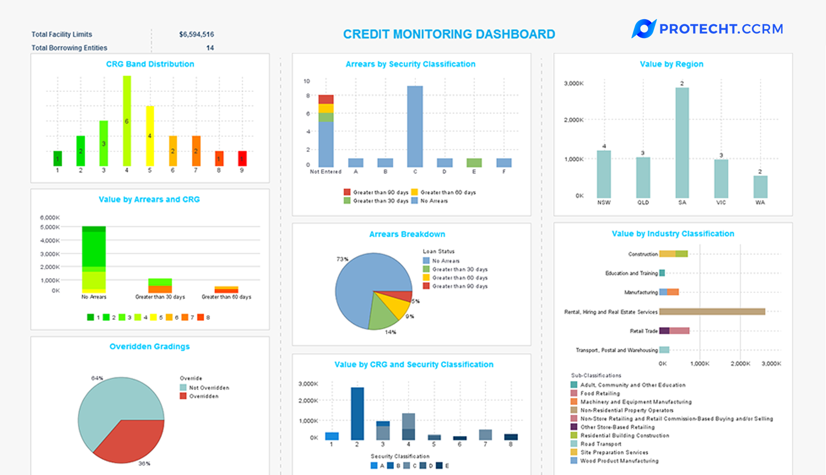 Features-CCRM-dashboard-covenant-monitoring